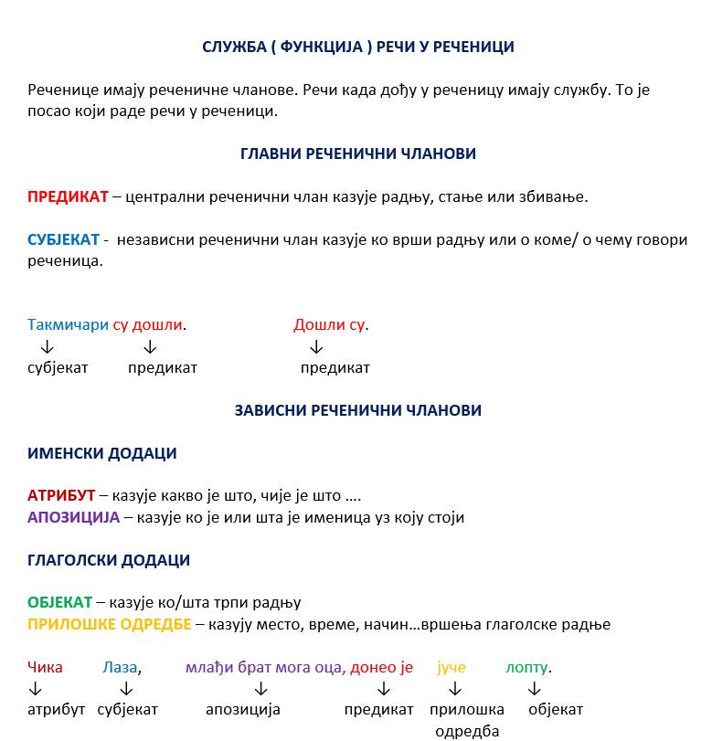 Reči u rečenici imaju službu/funkciju glavnih i zavisnih rečeničnih členova